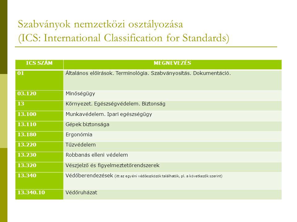 Szabványok nemzetközi osztályozása (ICS: International Classification for Standards)
