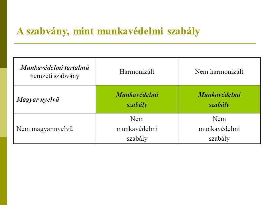 Munkavédelmi tartalmú nemzeti szabvány
