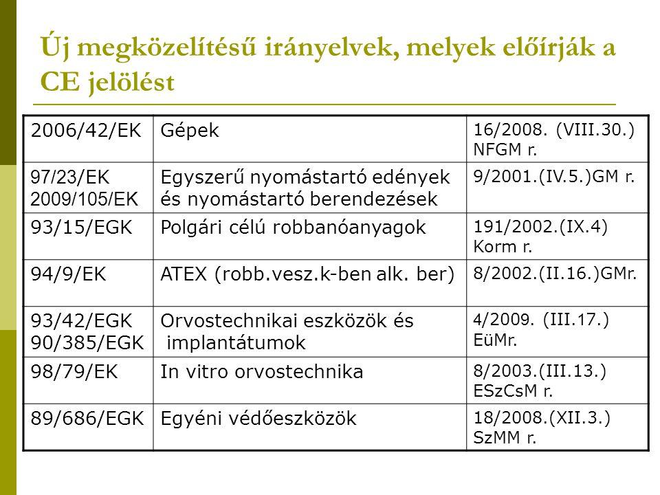 Új megközelítésű irányelvek, melyek előírják a CE jelölést
