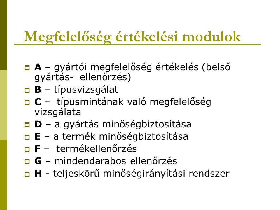 Megfelelőség értékelési modulok