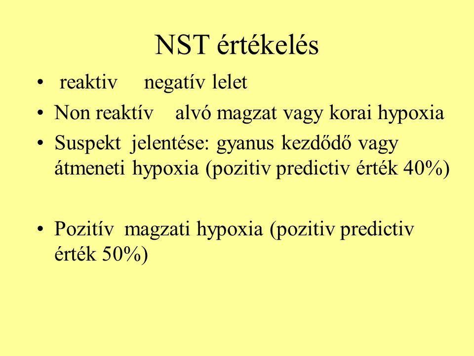 NST értékelés reaktiv negatív lelet