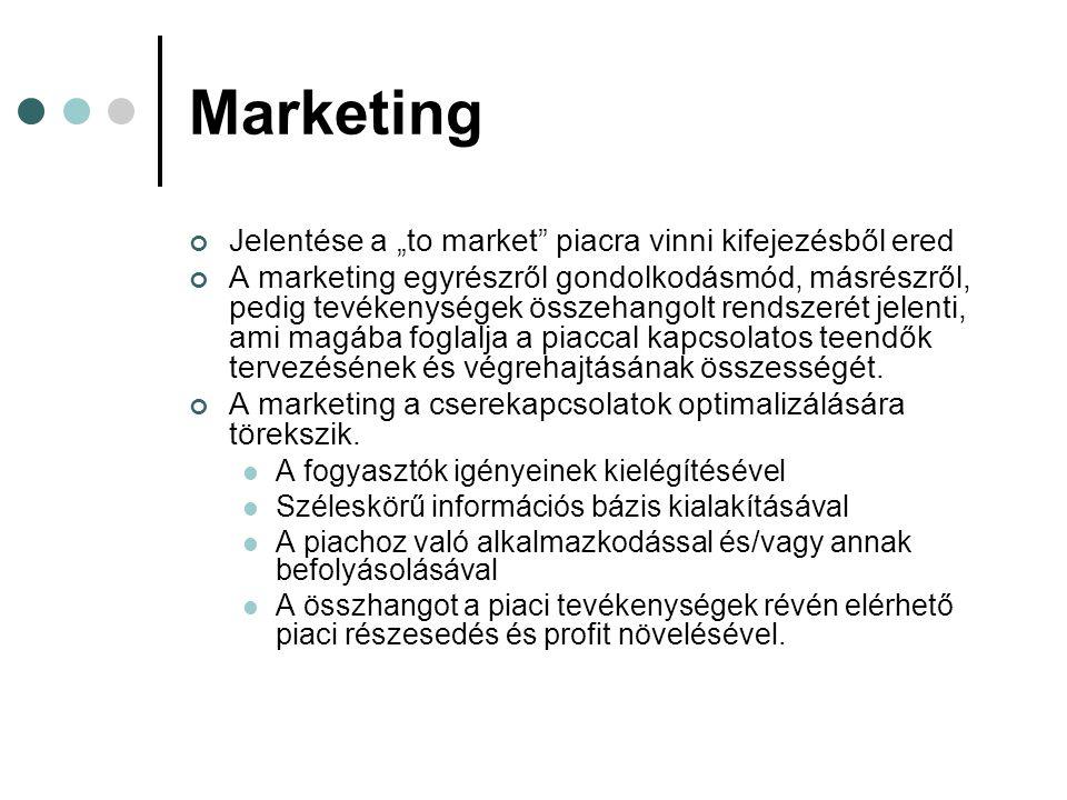 """Marketing Jelentése a """"to market piacra vinni kifejezésből ered"""