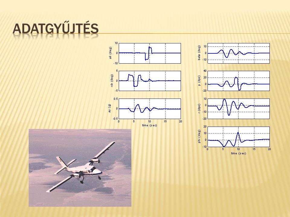Adatgyűjtés Az adatgyűjtés elmagyarázása egy konkrét példán, jelen esetben a repülőgépen, az ábrázolt jelek elmagyarázása.