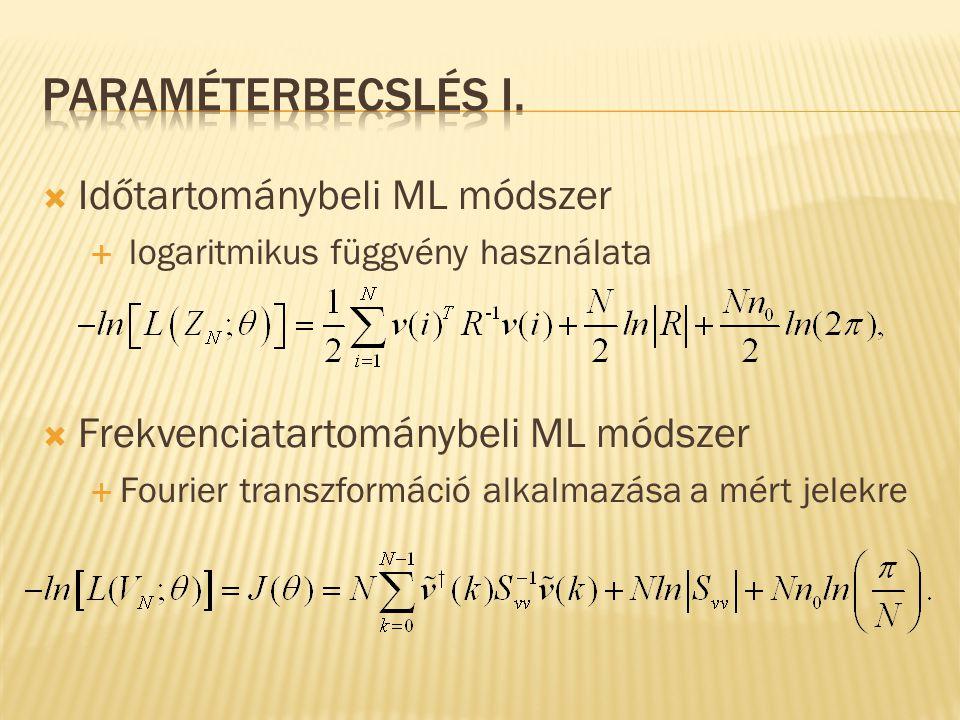Paraméterbecslés I. Időtartománybeli ML módszer