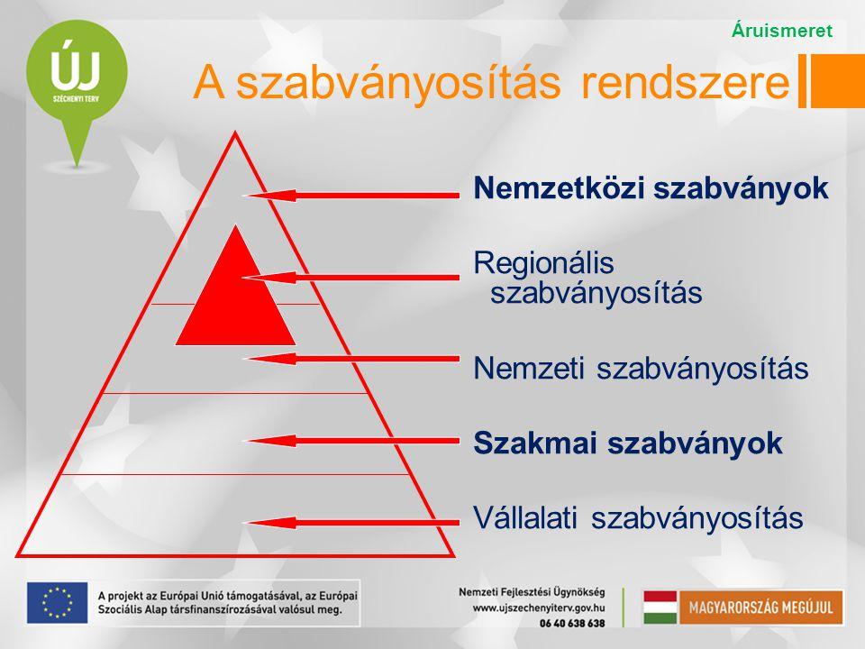 A szabványosítás rendszere
