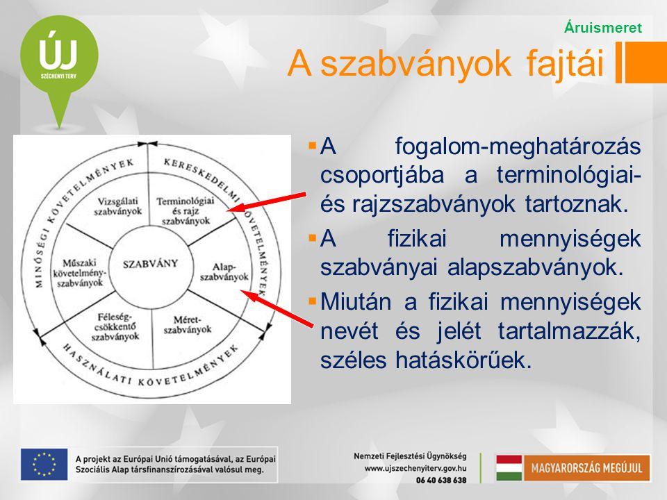 Áruismeret A szabványok fajtái. A fogalom-meghatározás csoportjába a terminológiai- és rajzszabványok tartoznak.