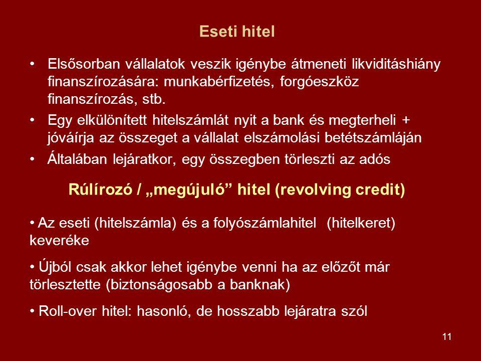 """Rúlírozó / """"megújuló hitel (revolving credit)"""