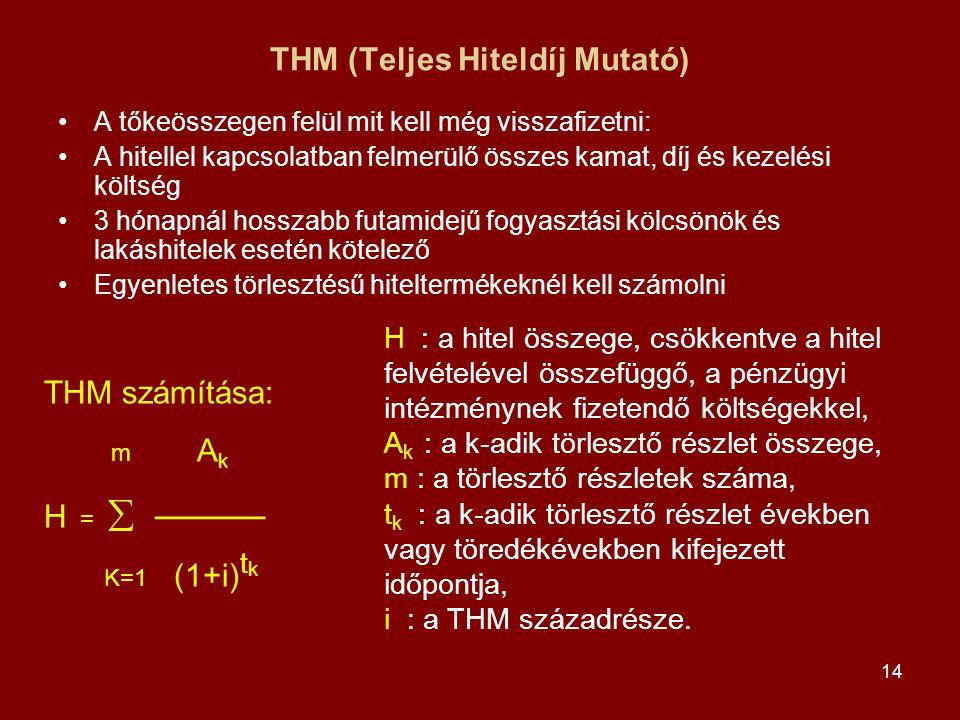 THM (Teljes Hiteldíj Mutató)