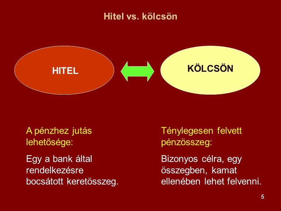 Hitel vs. kölcsön KÖLCSÖN. HITEL. A pénzhez jutás lehetősége: Egy a bank által rendelkezésre bocsátott keretösszeg.