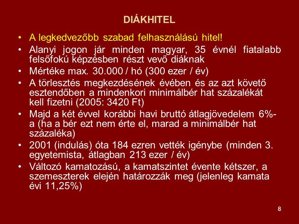 DIÁKHITEL A legkedvezőbb szabad felhasználású hitel! Alanyi jogon jár minden magyar, 35 évnél fiatalabb felsőfokú képzésben részt vevő diáknak.