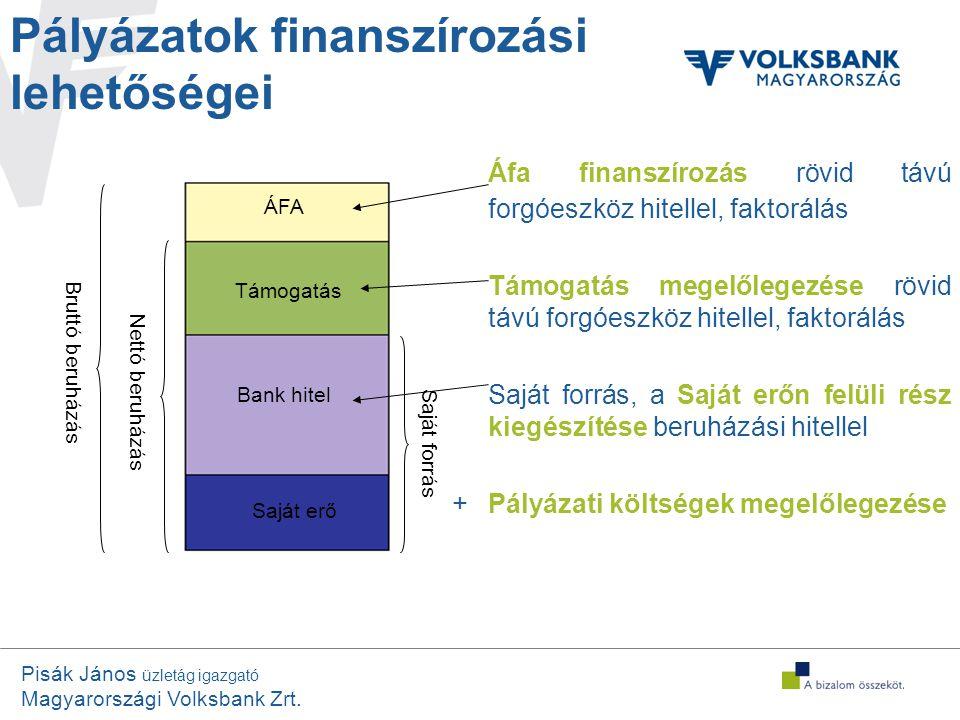 Pályázatok finanszírozási lehetőségei