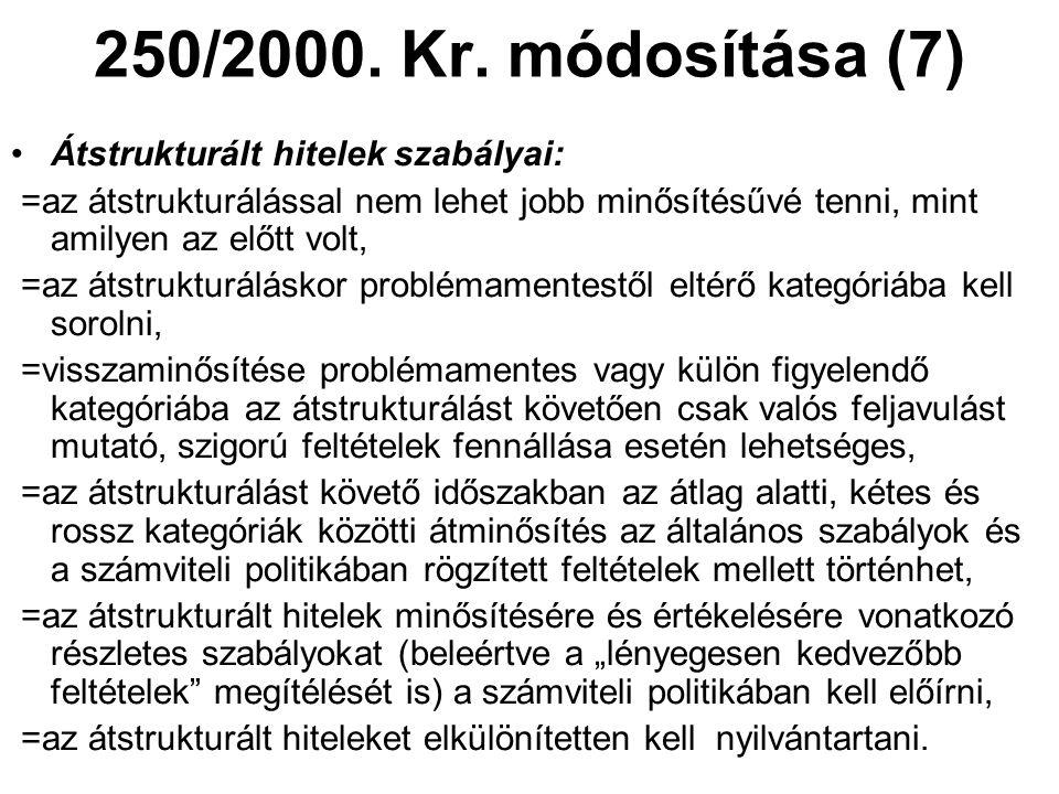 250/2000. Kr. módosítása (7) Átstrukturált hitelek szabályai: