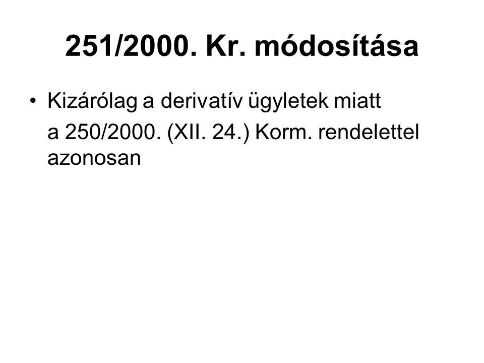 251/2000. Kr. módosítása Kizárólag a derivatív ügyletek miatt