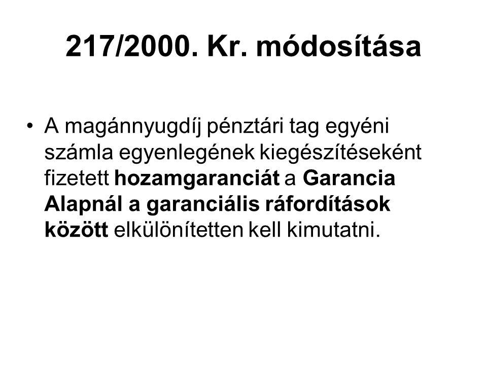 217/2000. Kr. módosítása