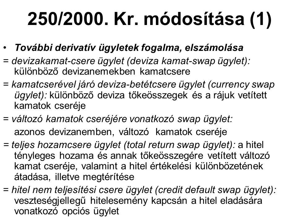 250/2000. Kr. módosítása (1) További derivatív ügyletek fogalma, elszámolása.