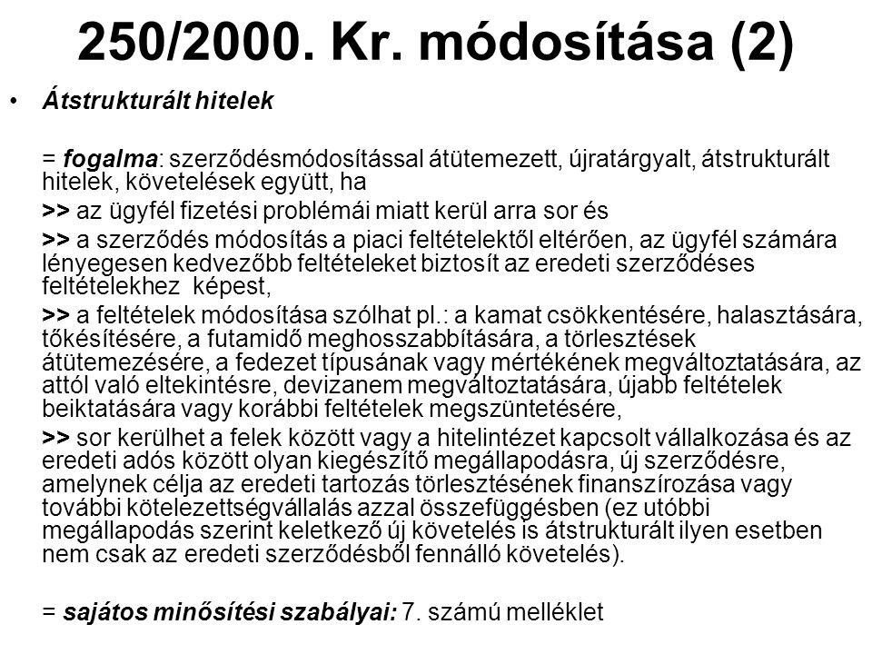 250/2000. Kr. módosítása (2) Átstrukturált hitelek