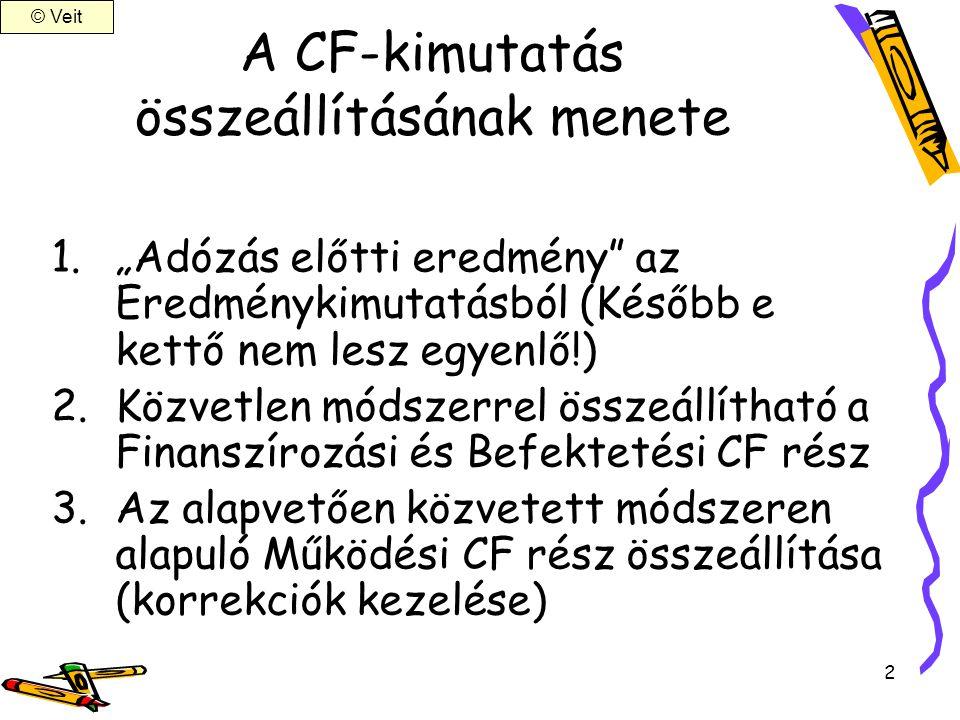 A CF-kimutatás összeállításának menete