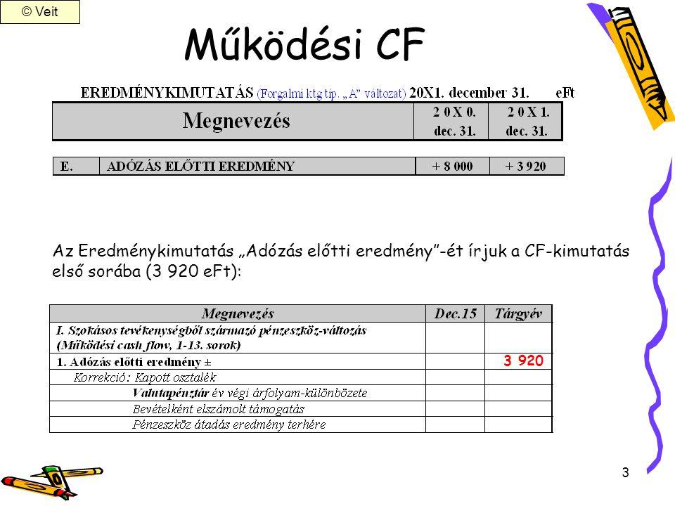 """© Veit Működési CF. Az Eredménykimutatás """"Adózás előtti eredmény -ét írjuk a CF-kimutatás első sorába (3 920 eFt):"""