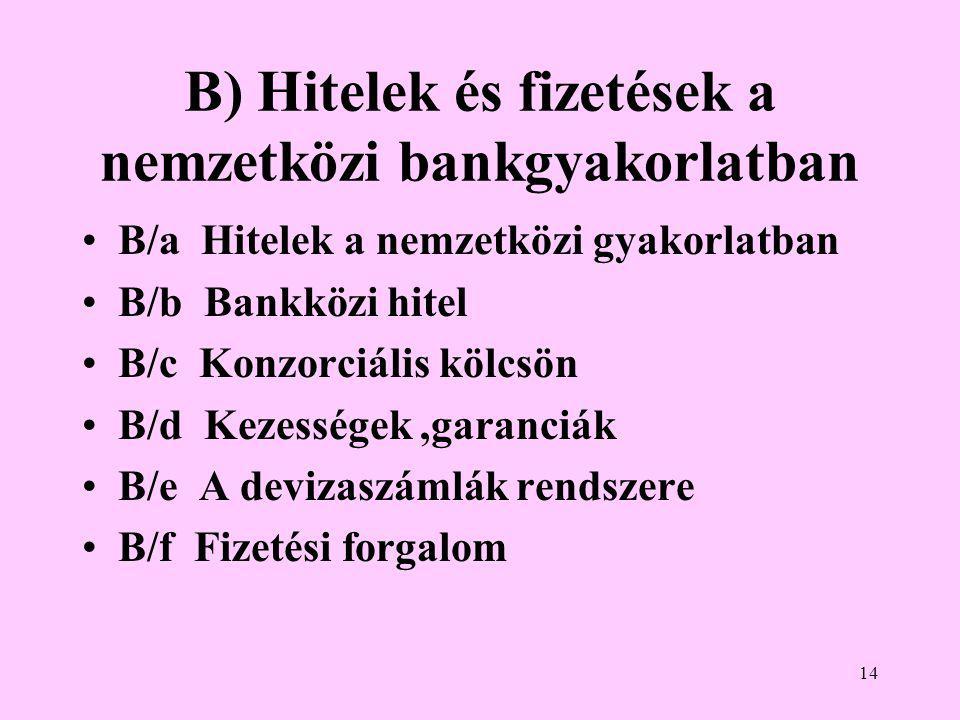 B) Hitelek és fizetések a nemzetközi bankgyakorlatban