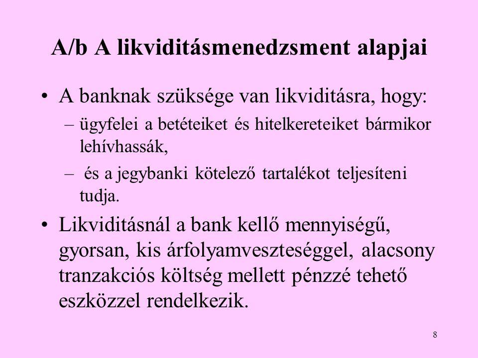 A/b A likviditásmenedzsment alapjai