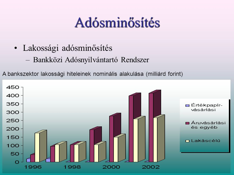 Adósminősítés Lakossági adósminősítés