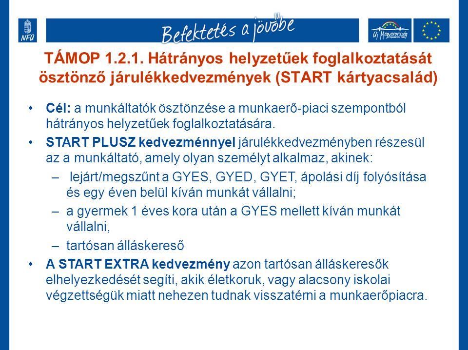 TÁMOP 1.2.1. Hátrányos helyzetűek foglalkoztatását ösztönző járulékkedvezmények (START kártyacsalád)