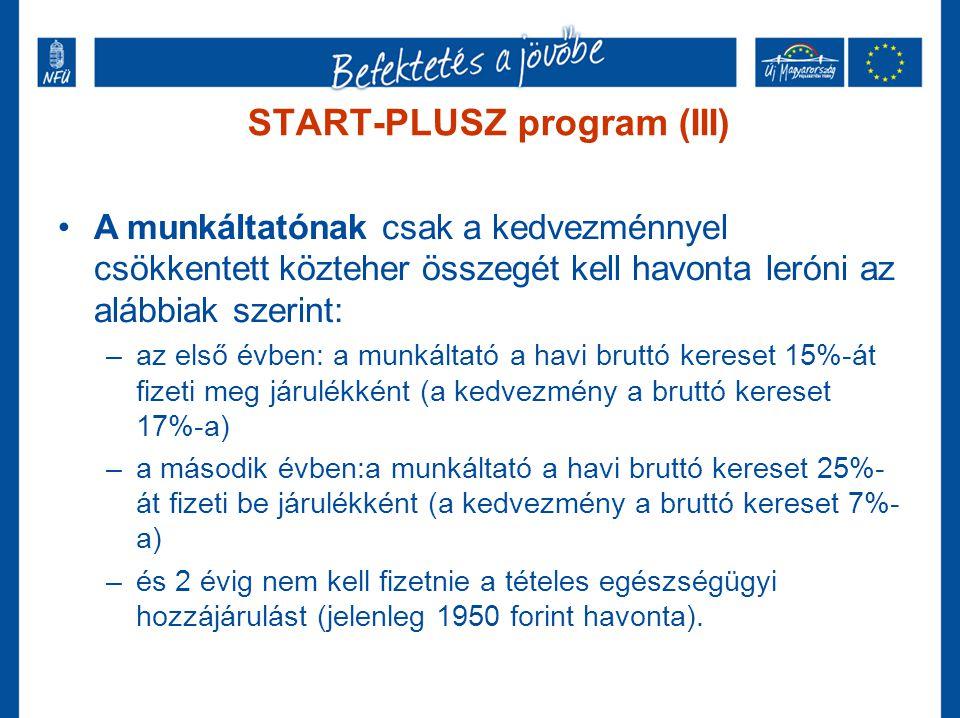 START-PLUSZ program (III)