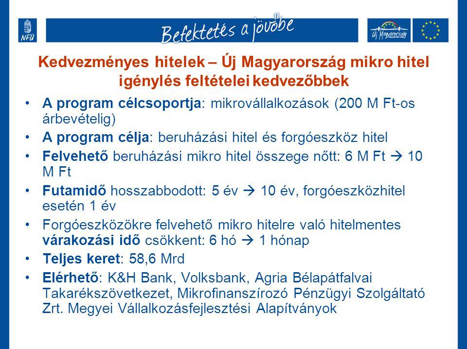 Kedvezményes hitelek – Új Magyarország mikro hitel igénylés feltételei kedvezőbbek