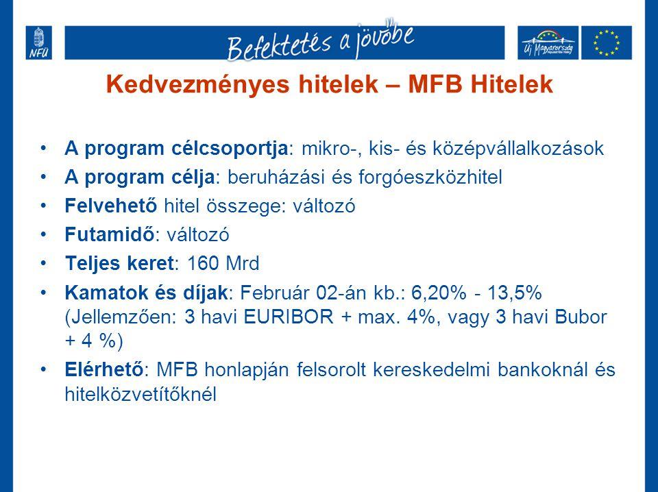 Kedvezményes hitelek – MFB Hitelek