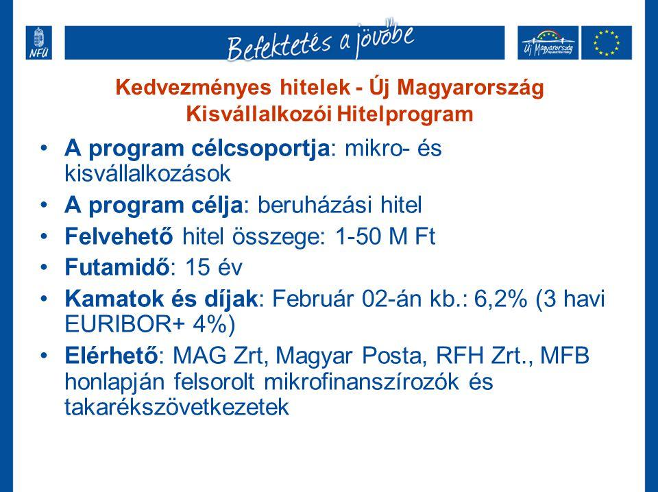 Kedvezményes hitelek - Új Magyarország Kisvállalkozói Hitelprogram