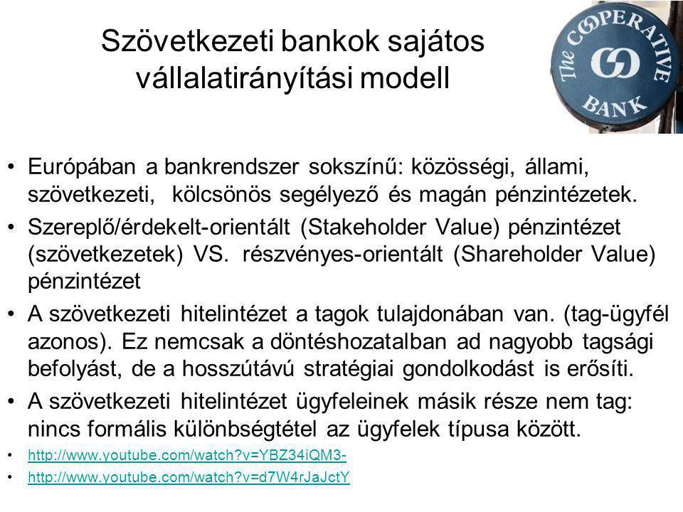 Szövetkezeti bankok sajátos vállalatirányítási modell