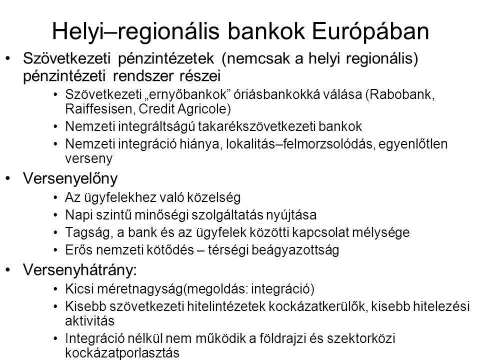 Helyi–regionális bankok Európában