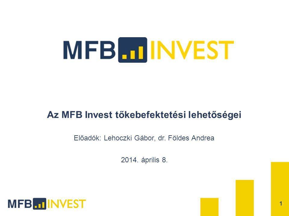 Az MFB Invest tőkebefektetési lehetőségei