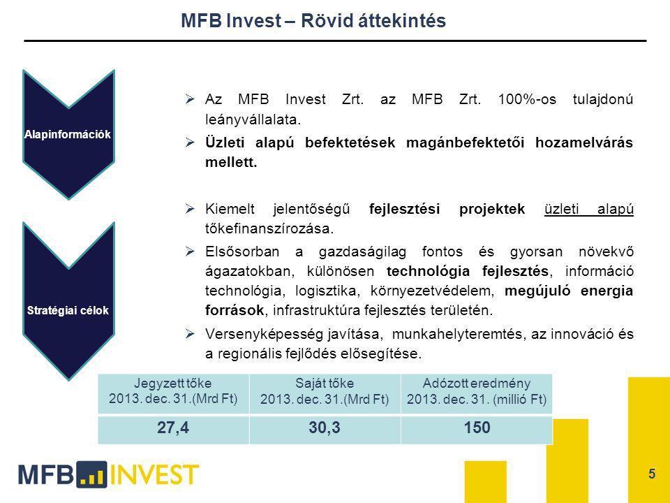 MFB Invest – Rövid áttekintés
