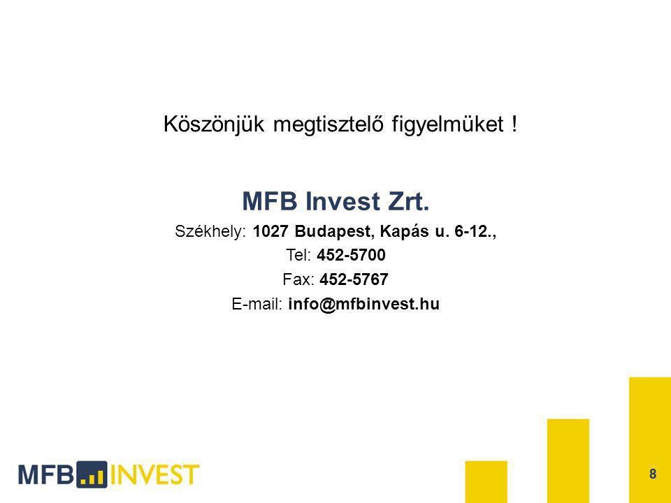 MFB Invest Zrt. Köszönjük megtisztelő figyelmüket !