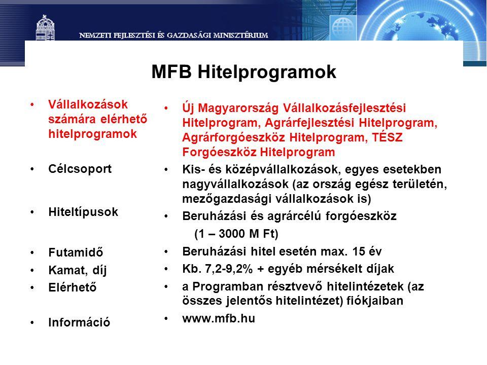 MFB Hitelprogramok Vállalkozások számára elérhető hitelprogramok