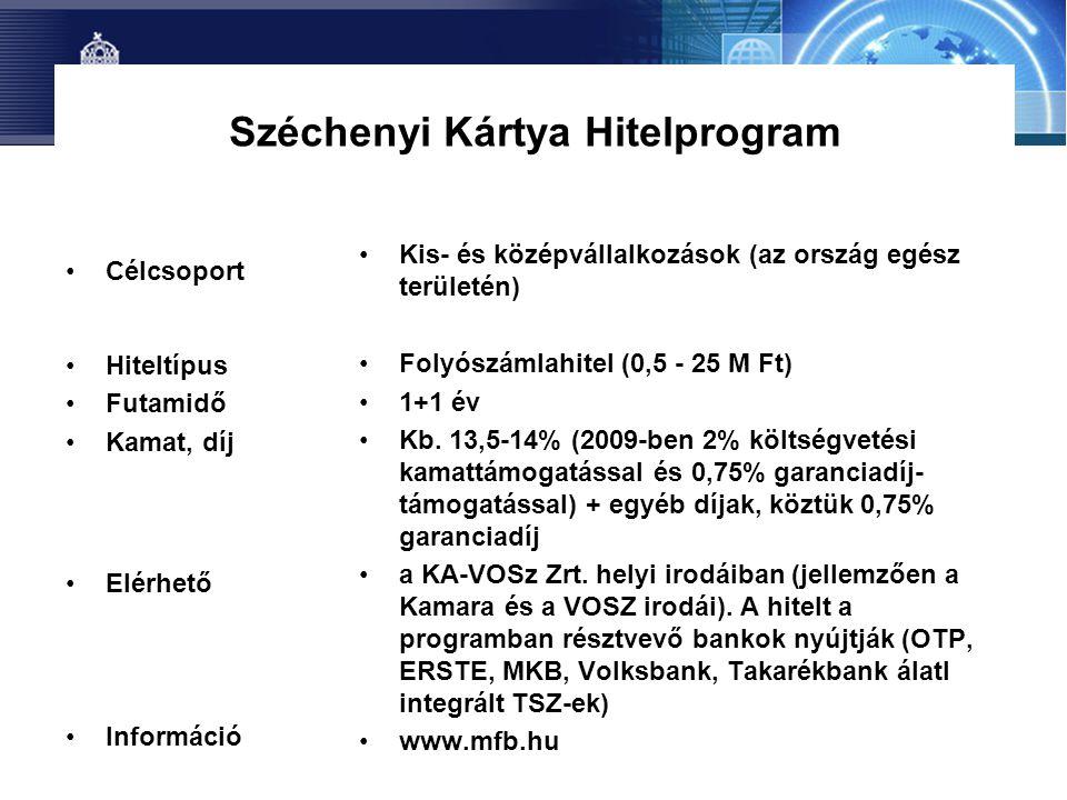 Széchenyi Kártya Hitelprogram