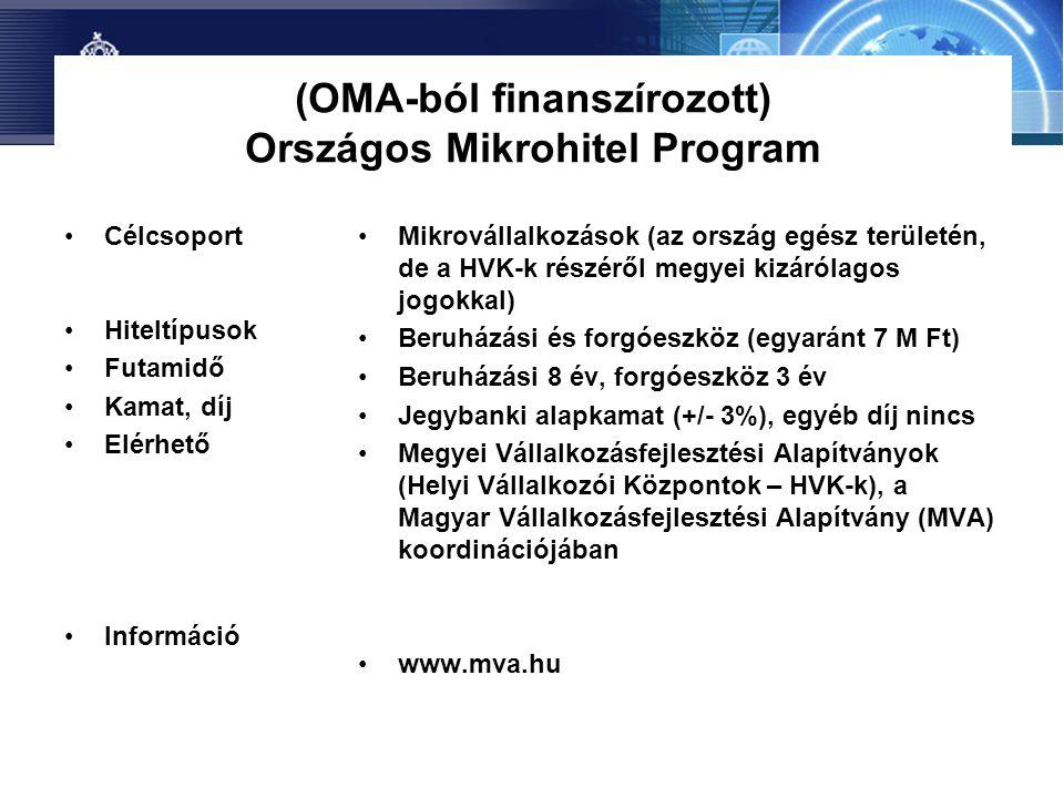(OMA-ból finanszírozott) Országos Mikrohitel Program