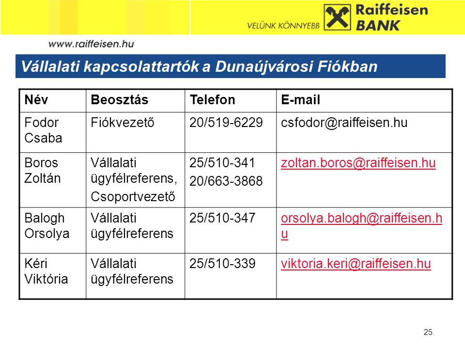 Vállalati kapcsolattartók a Dunaújvárosi Fiókban