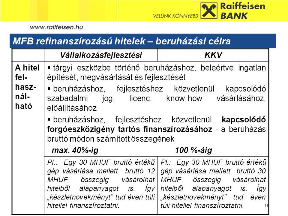 MFB refinanszírozású hitelek – beruházási célra