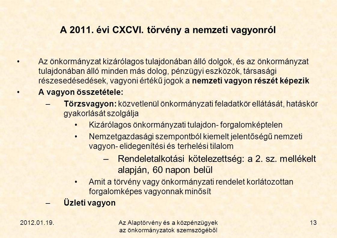 A 2011. évi CXCVI. törvény a nemzeti vagyonról