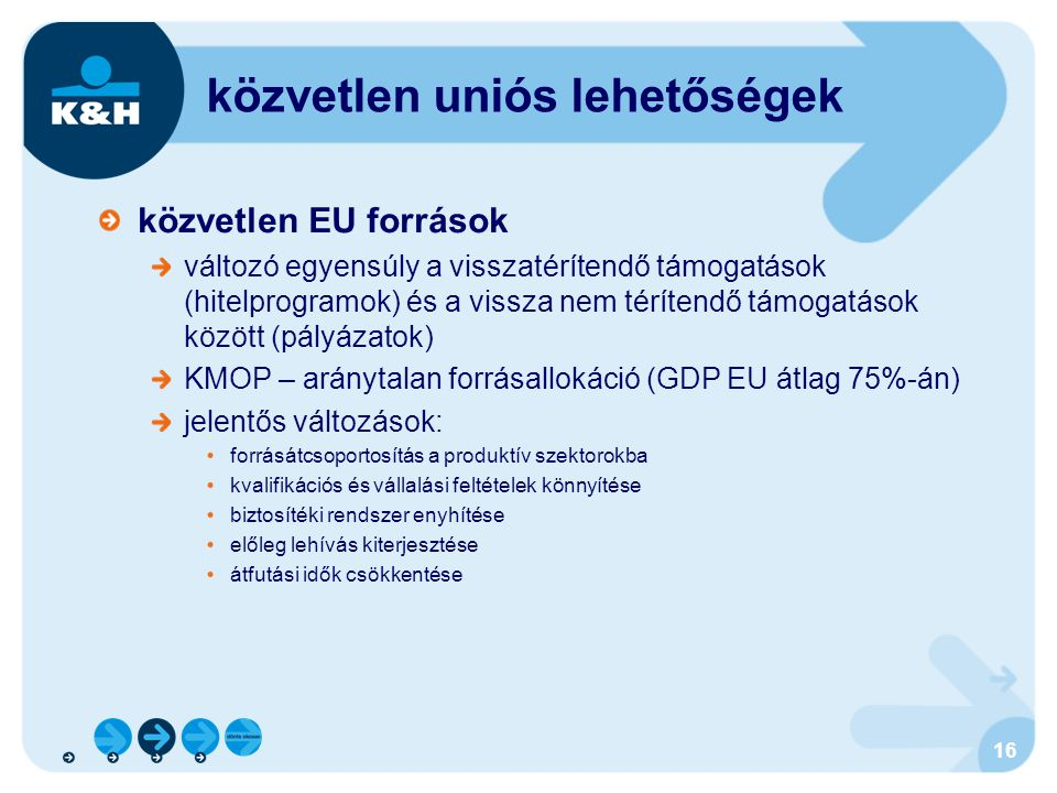 közvetlen uniós lehetőségek