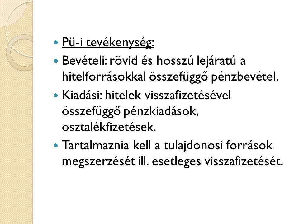 Pü-i tevékenység: Bevételi: rövid és hosszú lejáratú a hitelforrásokkal összefüggő pénzbevétel.