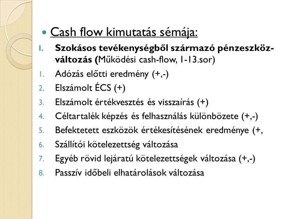 Cash flow kimutatás sémája: