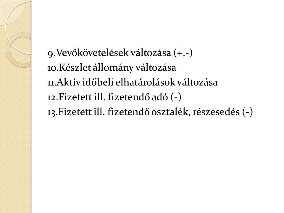 9. Vevőkövetelések változása (+,-) 10. Készlet állomány változása 11