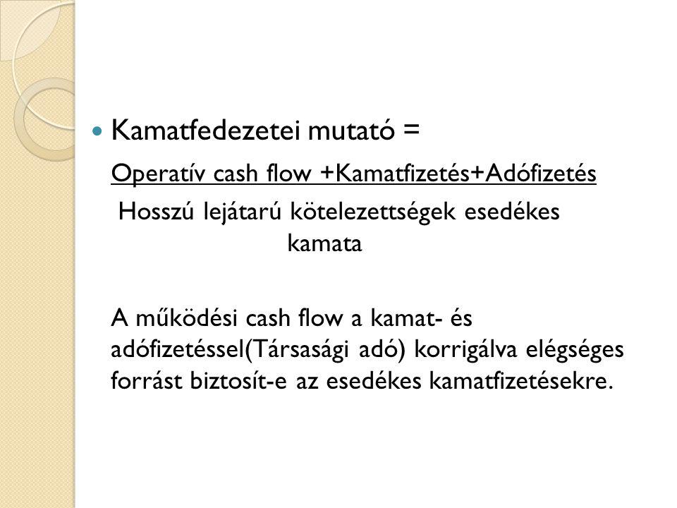 Kamatfedezetei mutató = Operatív cash flow +Kamatfizetés+Adófizetés