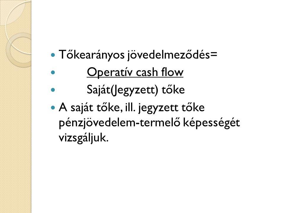 Tőkearányos jövedelmeződés=