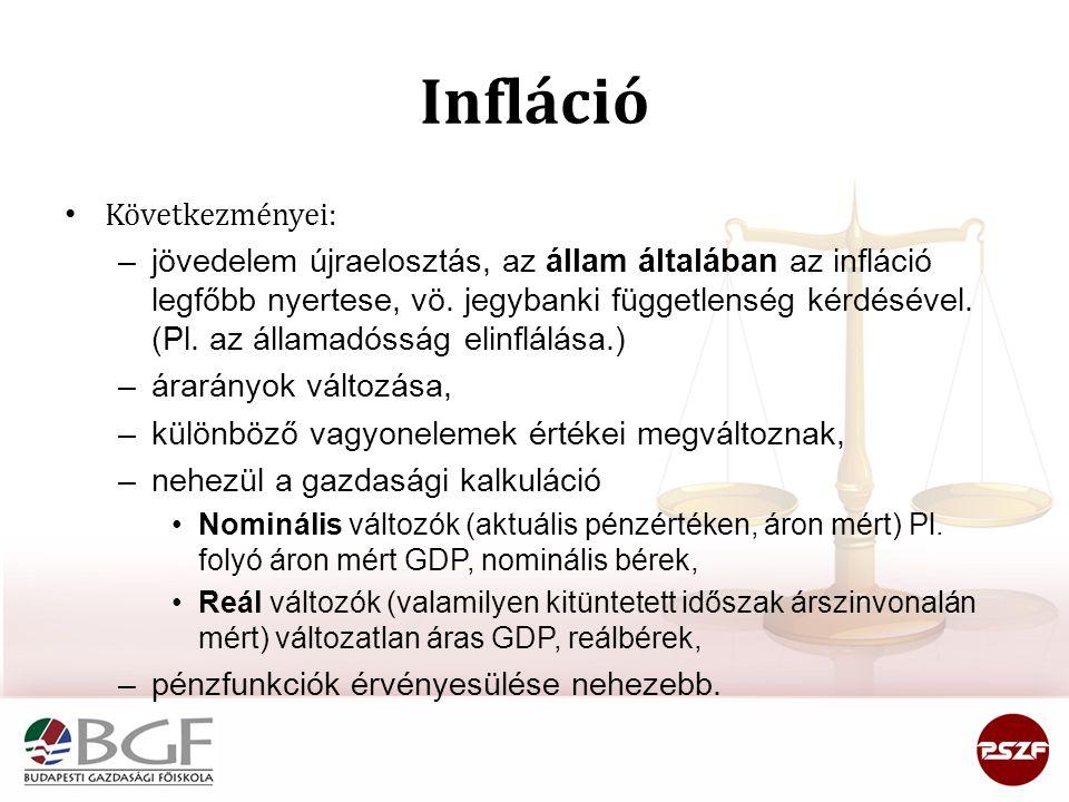 Infláció Következményei: