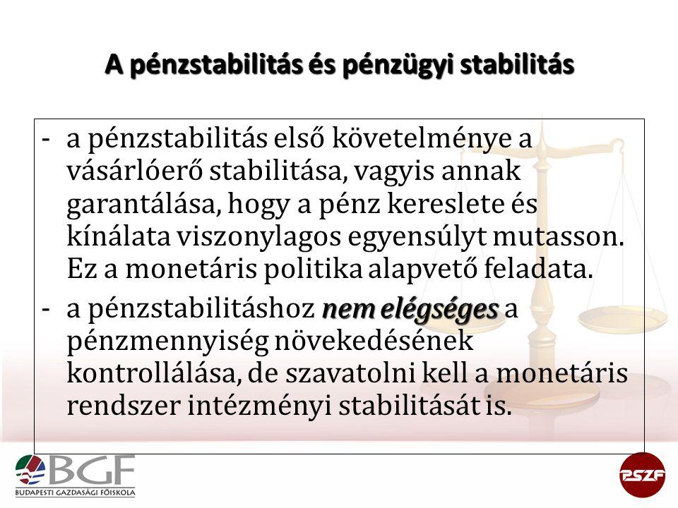 A pénzstabilitás és pénzügyi stabilitás