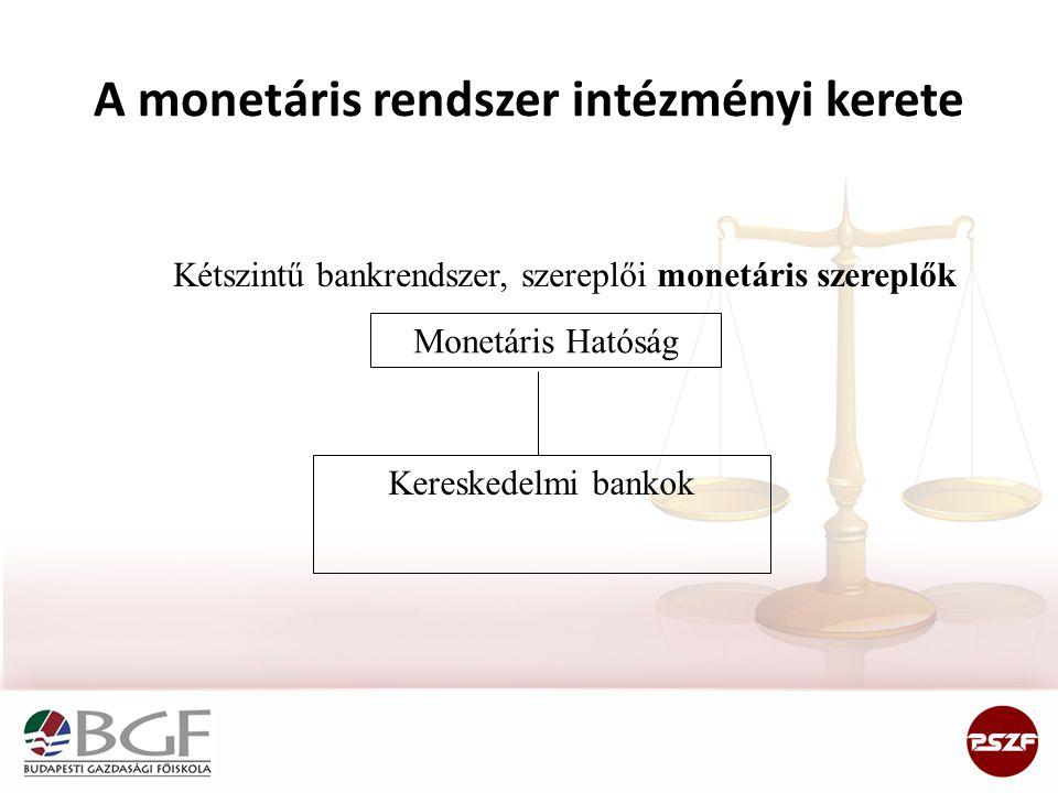 A monetáris rendszer intézményi kerete